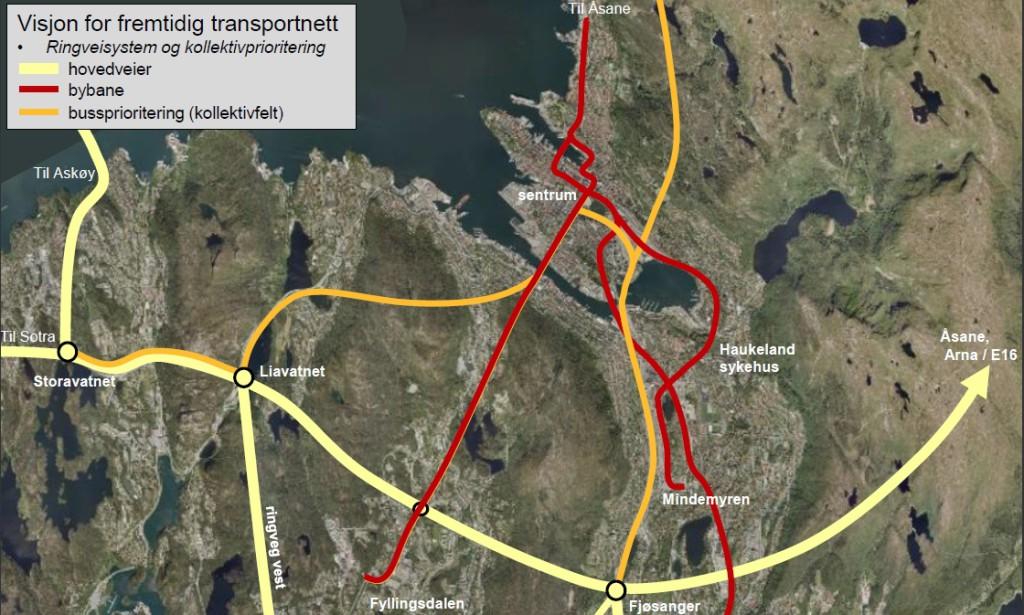 Visjon fremtidig transportnett